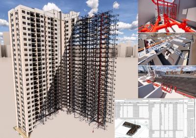 Các gói thầu cơ điện tại Dự án Vinhomes Smart City